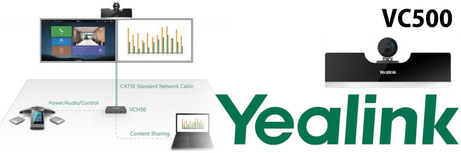 Yealink VC500 Cameroon