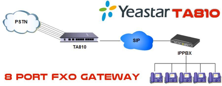 Yeastar TA810 FXO Gateway Cameroon