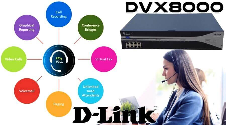 dlink dvx8000 ip telephone system Douala