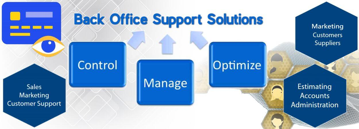 back office business center kerala